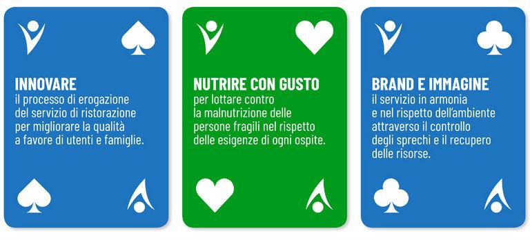 medeat-scegli-foodcare